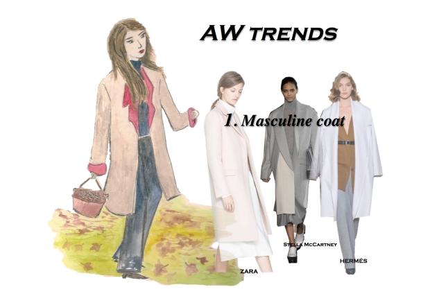 heelsandpeplum trends AW1